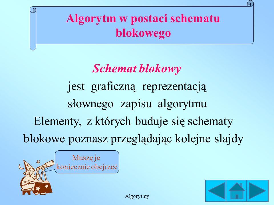 Algorytm w postaci schematu blokowego