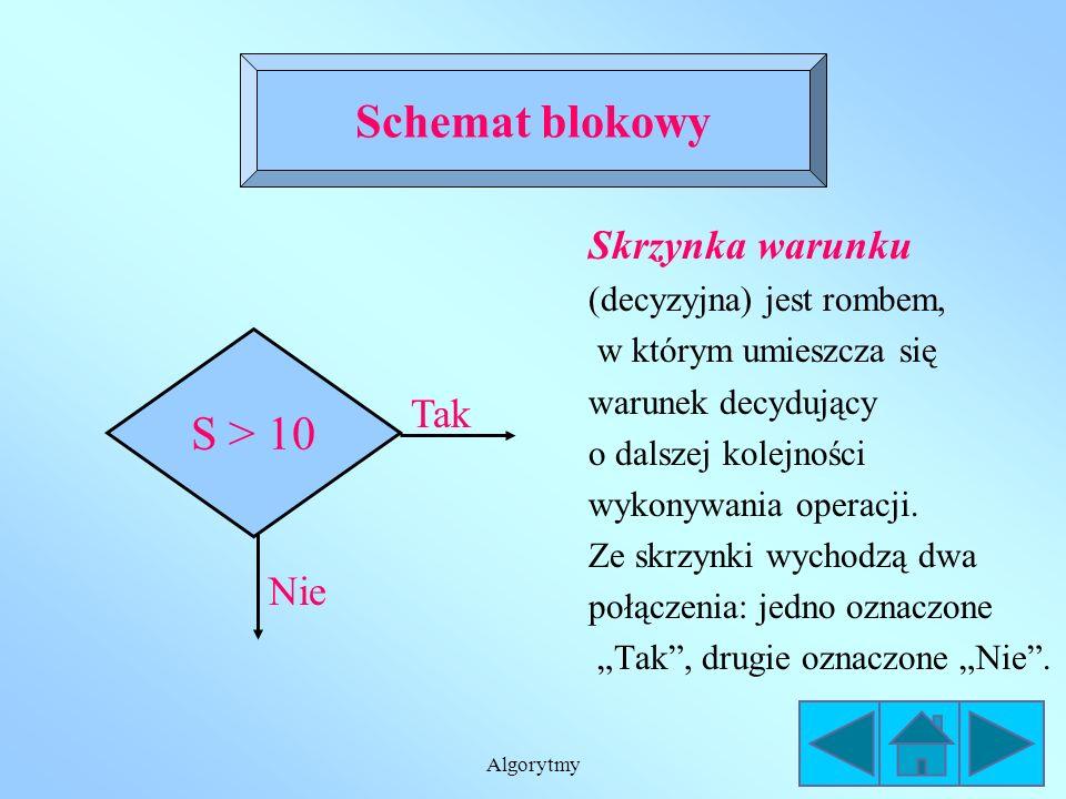 Schemat blokowy S > 10 Skrzynka warunku Tak Nie