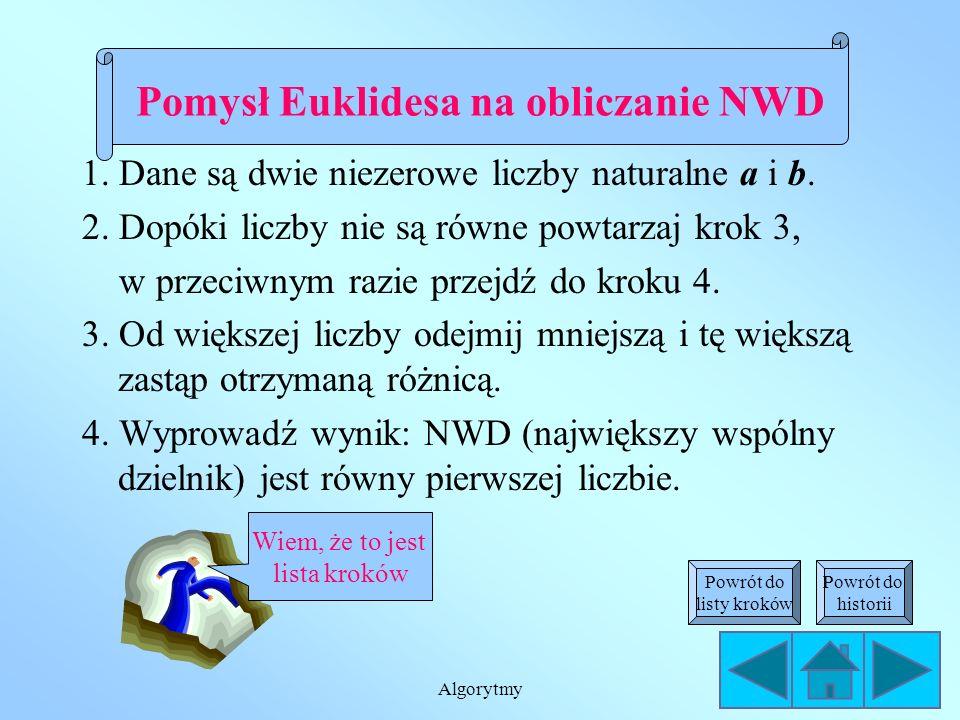 Pomysł Euklidesa na obliczanie NWD