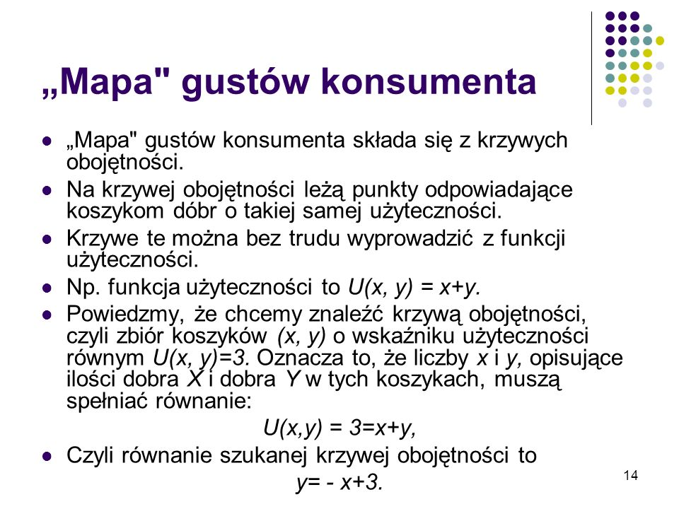 """Mapa gustów konsumenta"