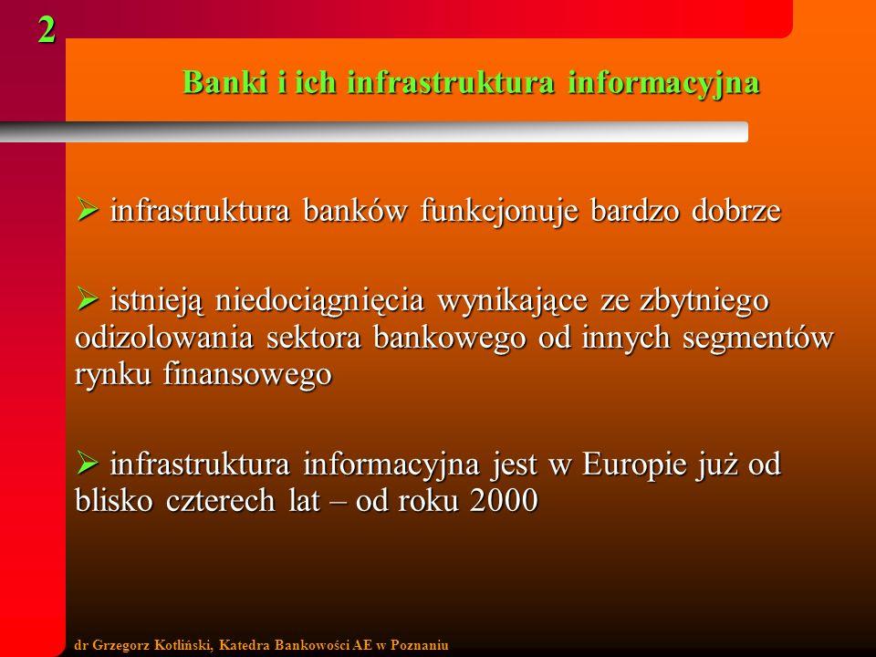 Banki i ich infrastruktura informacyjna