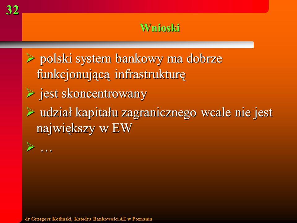 polski system bankowy ma dobrze funkcjonującą infrastrukturę