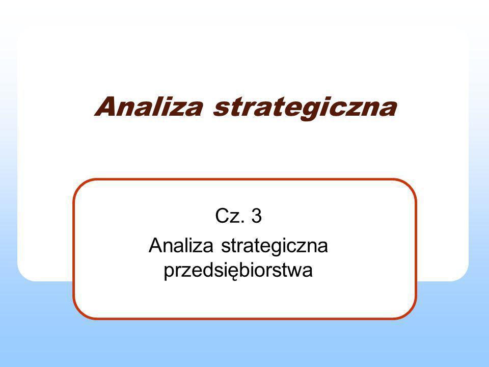 Cz. 3 Analiza strategiczna przedsiębiorstwa