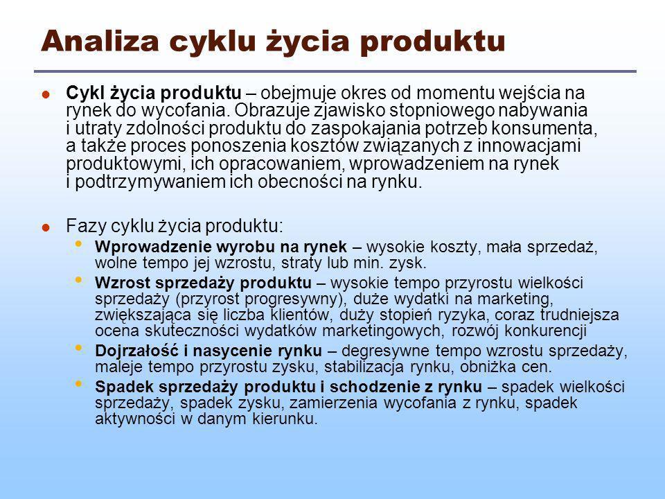 Analiza cyklu życia produktu