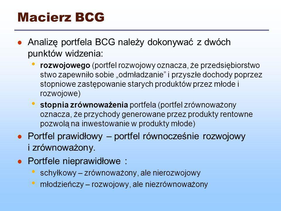 Macierz BCG Analizę portfela BCG należy dokonywać z dwóch punktów widzenia: