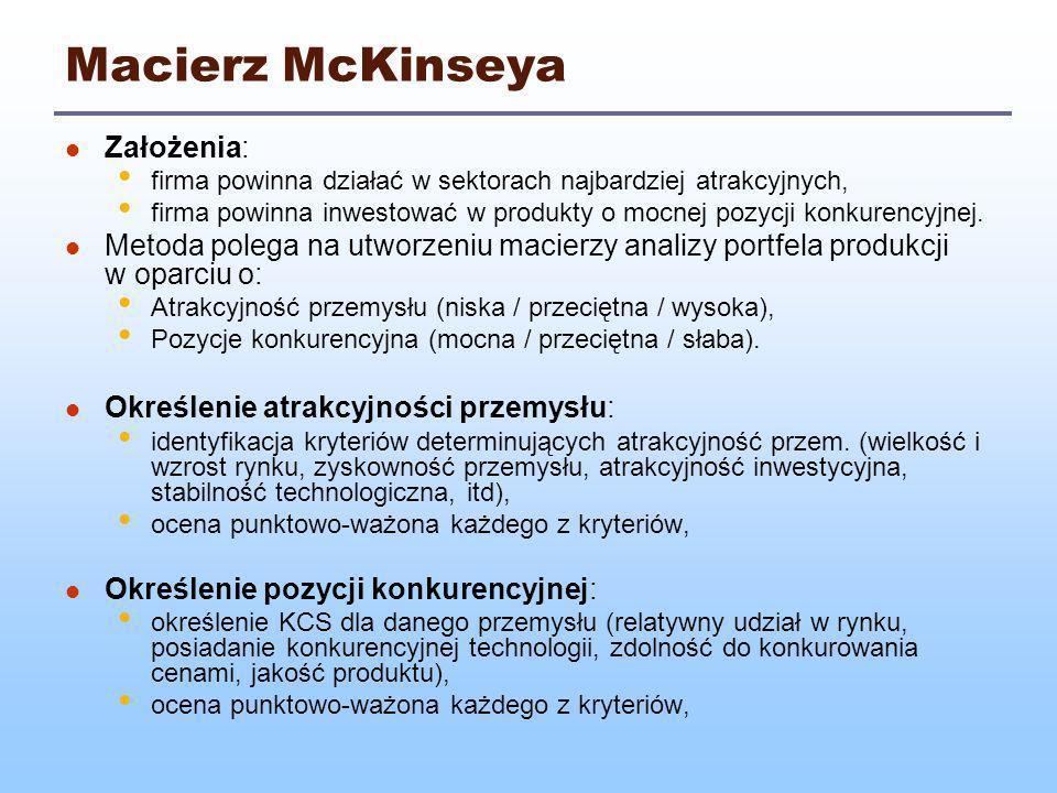 Macierz McKinseya Założenia: