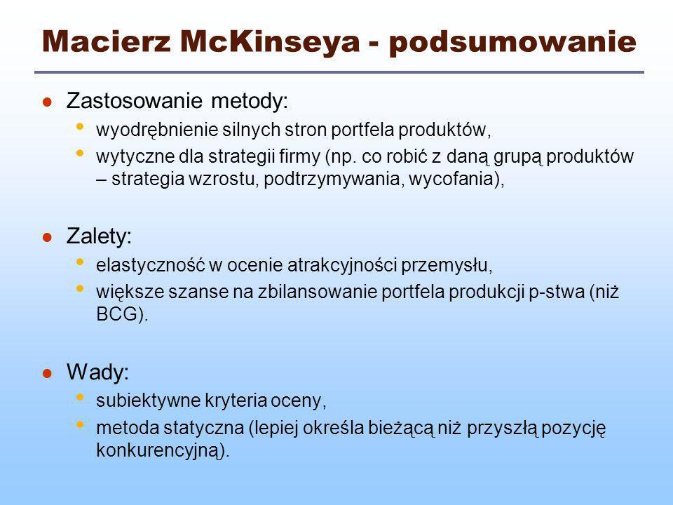 Macierz McKinseya - podsumowanie