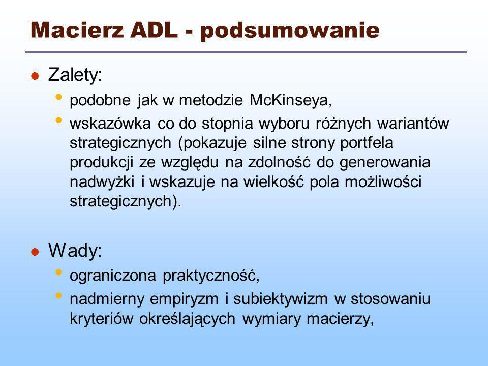 Macierz ADL - podsumowanie