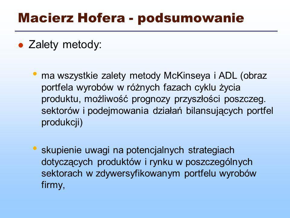 Macierz Hofera - podsumowanie