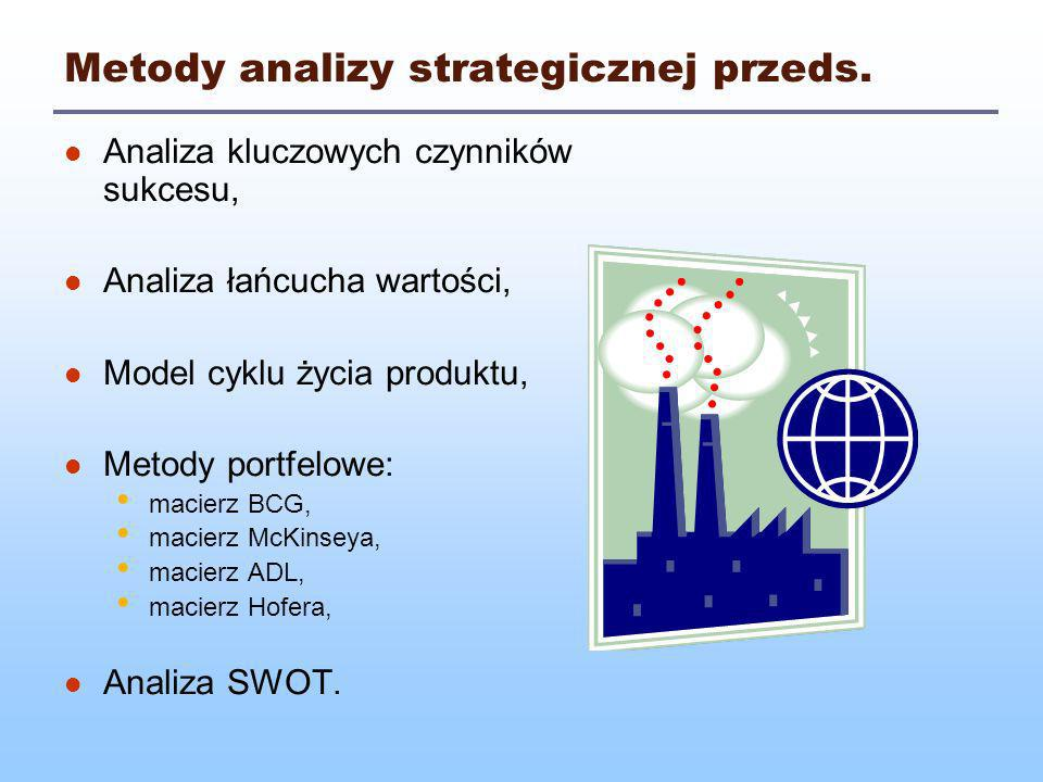 Metody analizy strategicznej przeds.