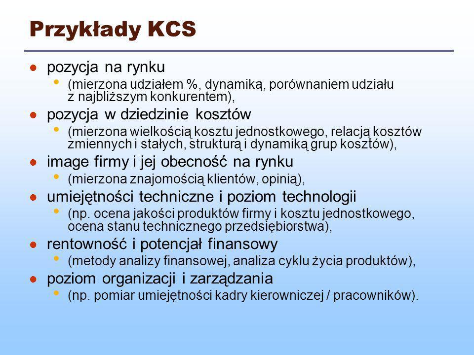 Przykłady KCS pozycja na rynku pozycja w dziedzinie kosztów