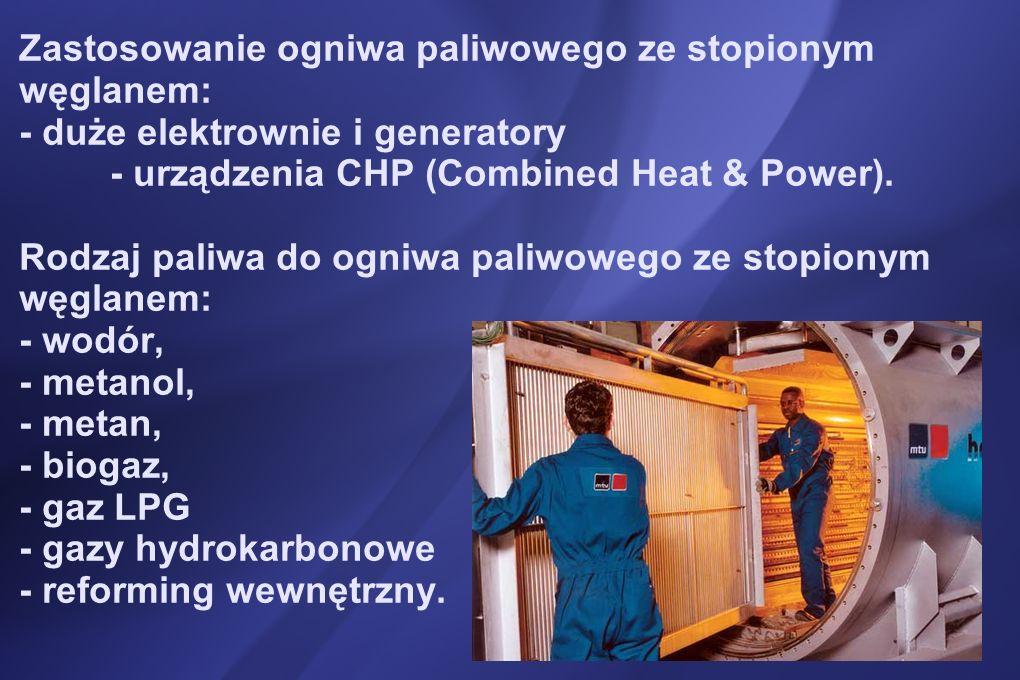 Zastosowanie ogniwa paliwowego ze stopionym węglanem: