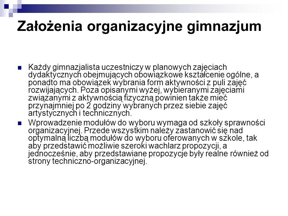 Założenia organizacyjne gimnazjum