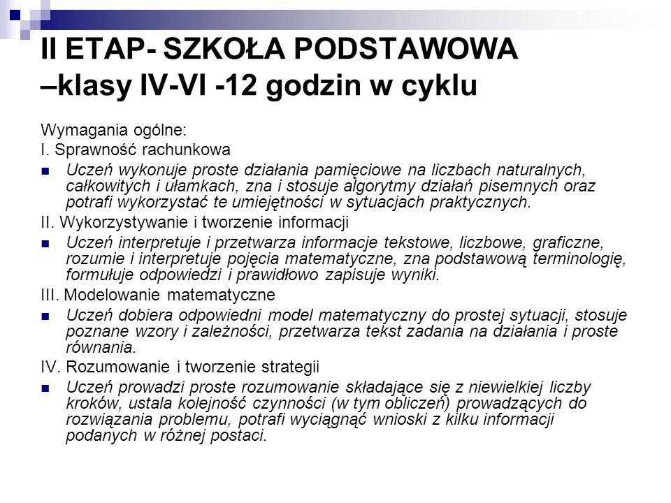 II ETAP- SZKOŁA PODSTAWOWA –klasy IV-VI -12 godzin w cyklu