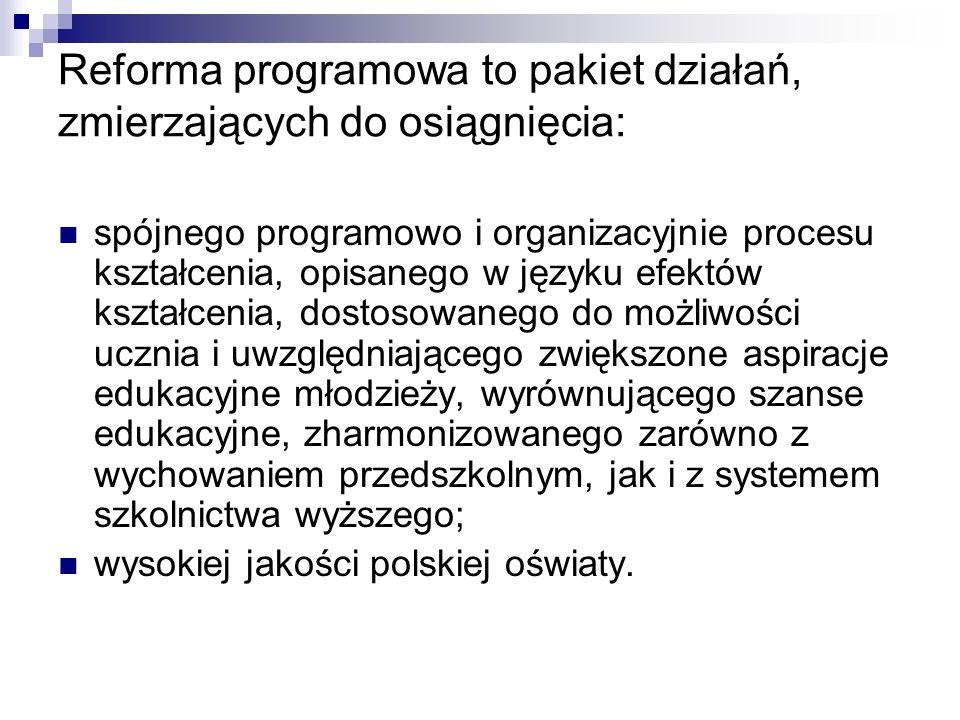 Reforma programowa to pakiet działań, zmierzających do osiągnięcia: