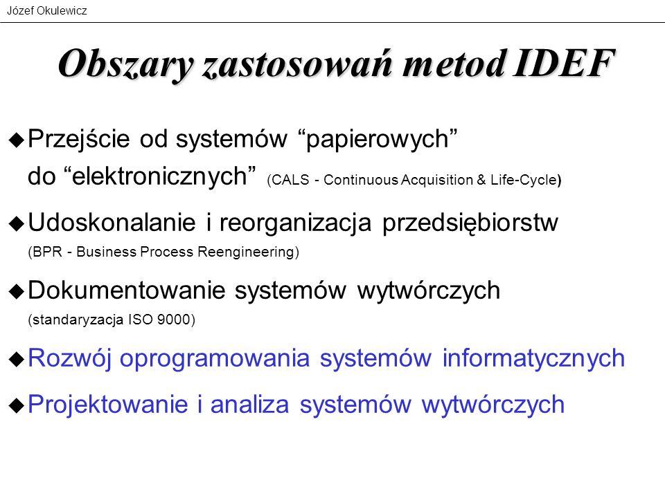 Obszary zastosowań metod IDEF