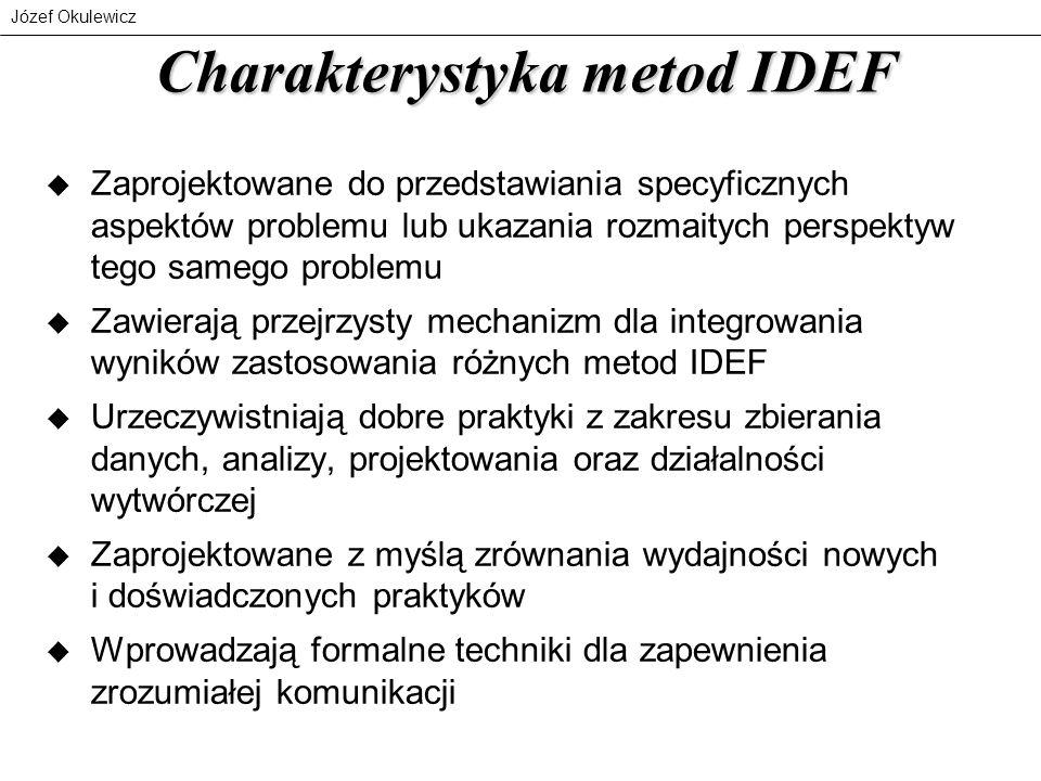Charakterystyka metod IDEF