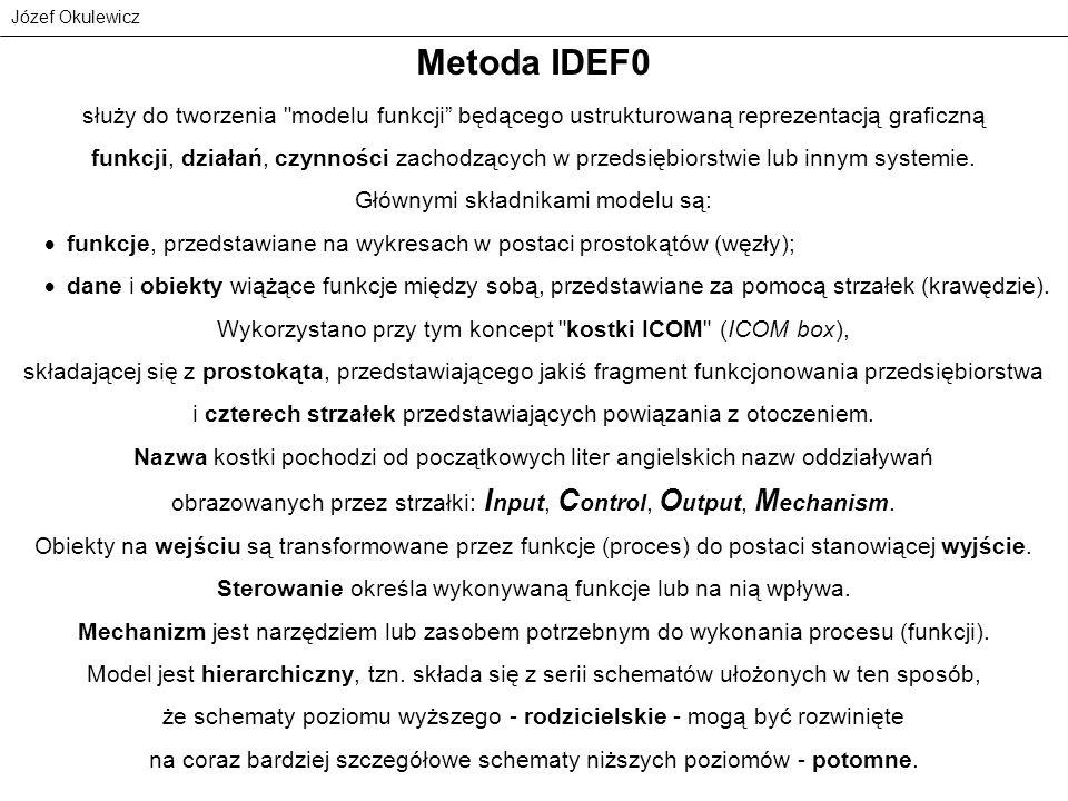 Metoda IDEF0 służy do tworzenia modelu funkcji będącego ustrukturowaną reprezentacją graficzną funkcji, działań, czynności zachodzących w przedsiębiorstwie lub innym systemie.