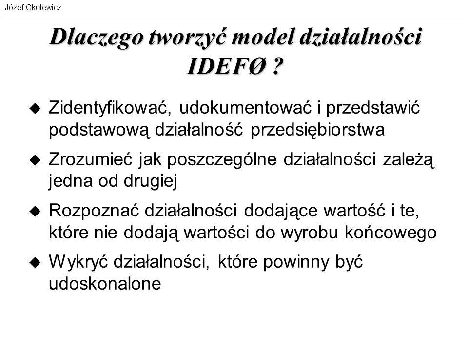 Dlaczego tworzyć model działalności IDEFØ