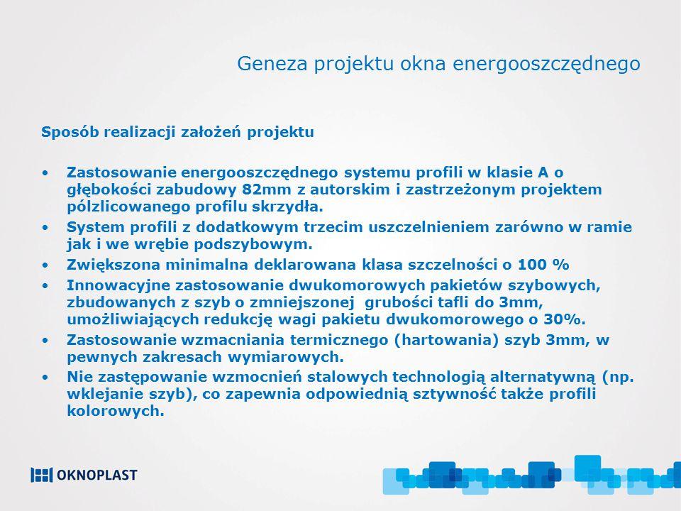 Geneza projektu okna energooszczędnego