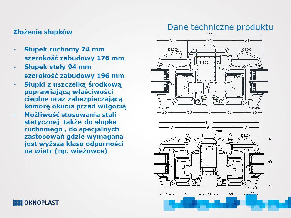 Dane techniczne produktu