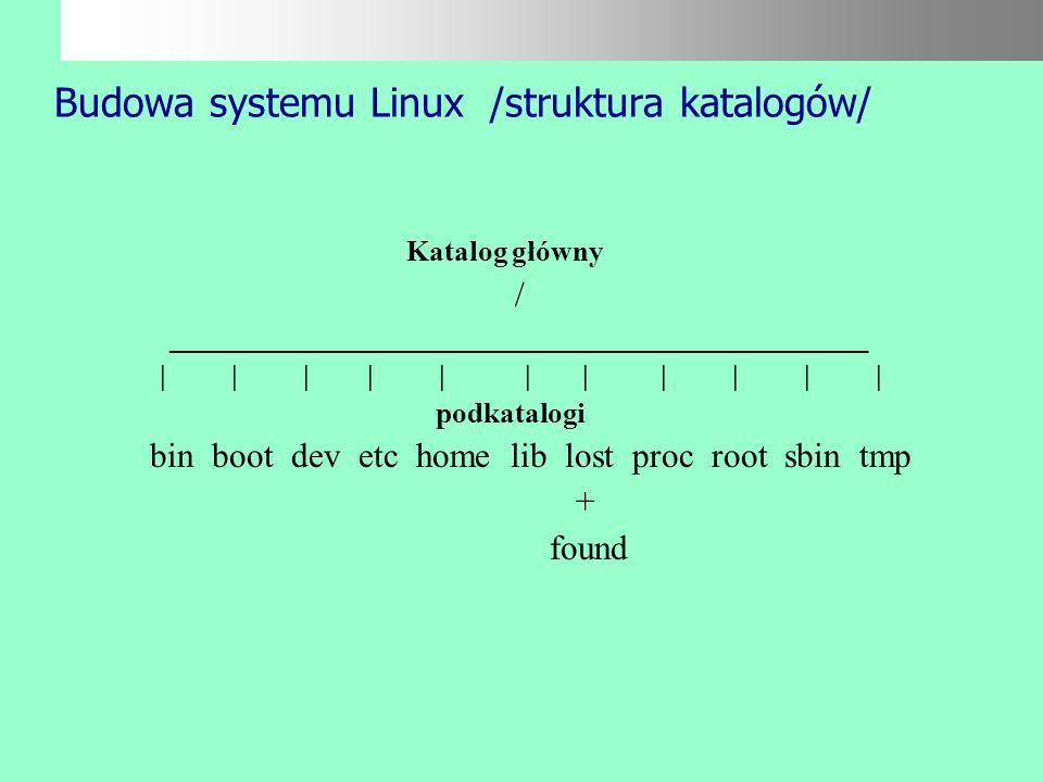 Budowa systemu Linux /struktura katalogów/