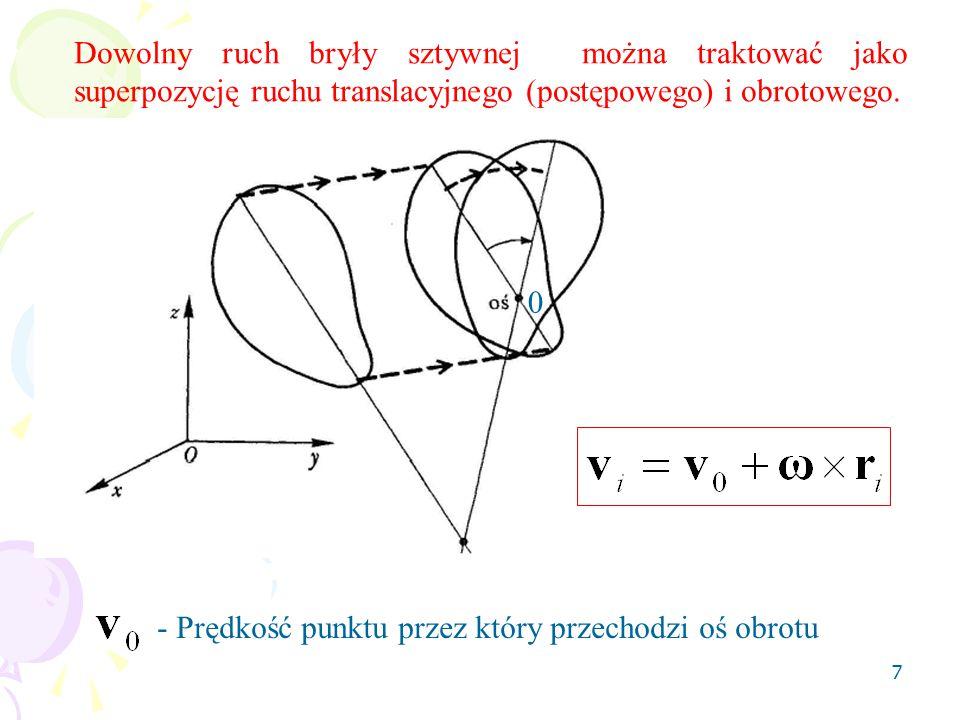 Dowolny ruch bryły sztywnej można traktować jako superpozycję ruchu translacyjnego (postępowego) i obrotowego.