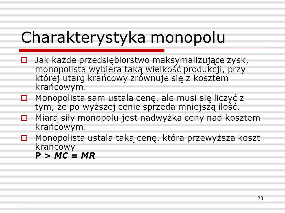 Charakterystyka monopolu