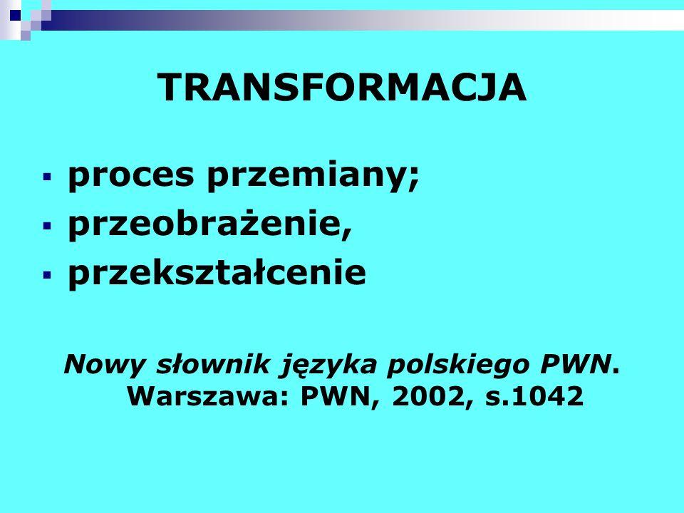 Nowy słownik języka polskiego PWN. Warszawa: PWN, 2002, s.1042