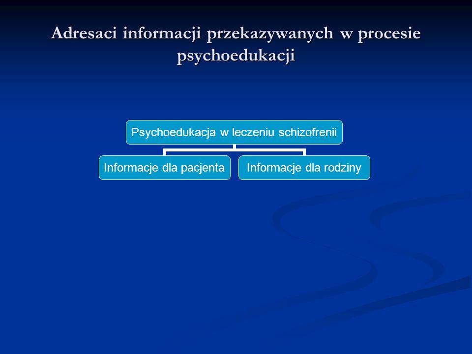 Adresaci informacji przekazywanych w procesie psychoedukacji