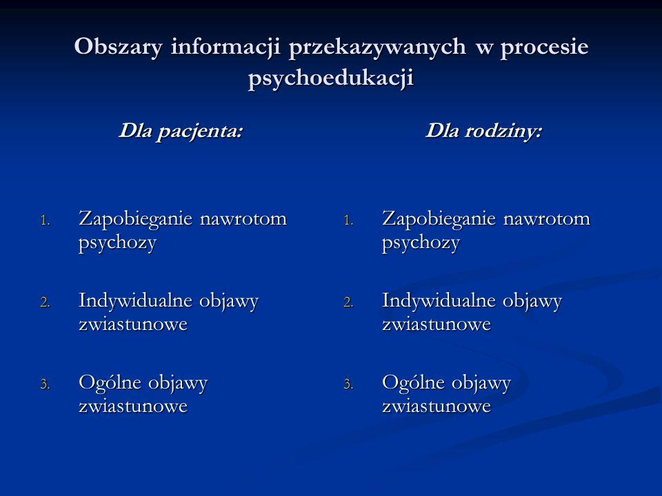Obszary informacji przekazywanych w procesie psychoedukacji