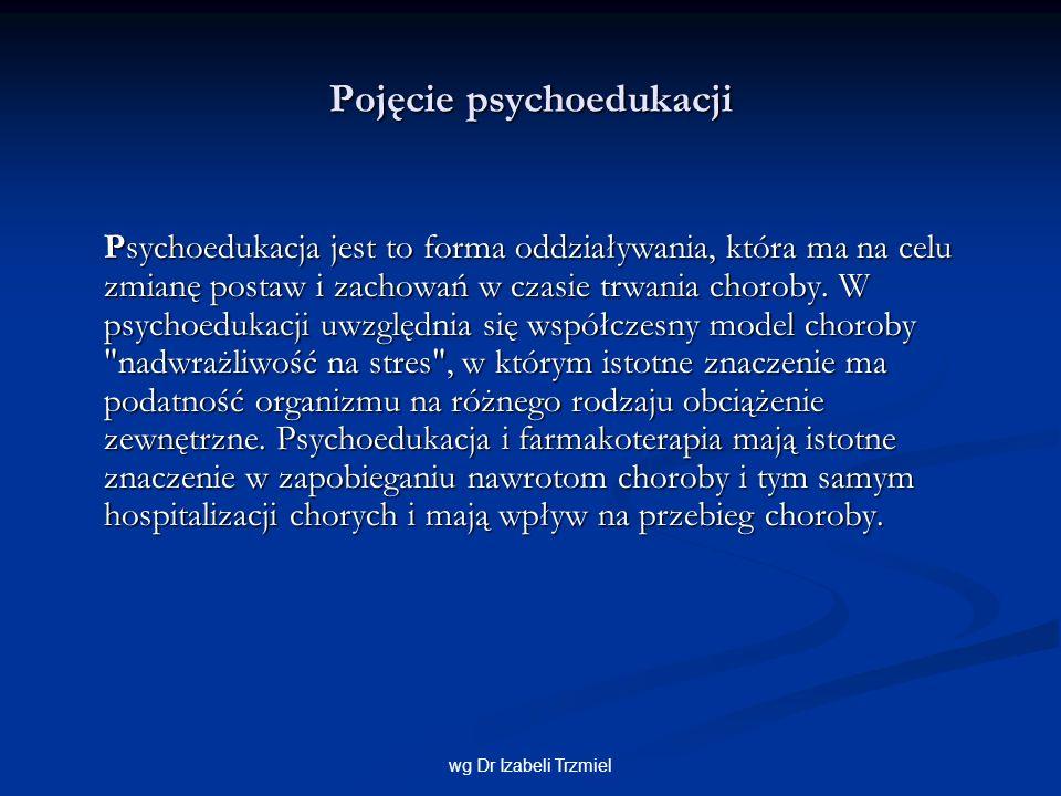 Pojęcie psychoedukacji