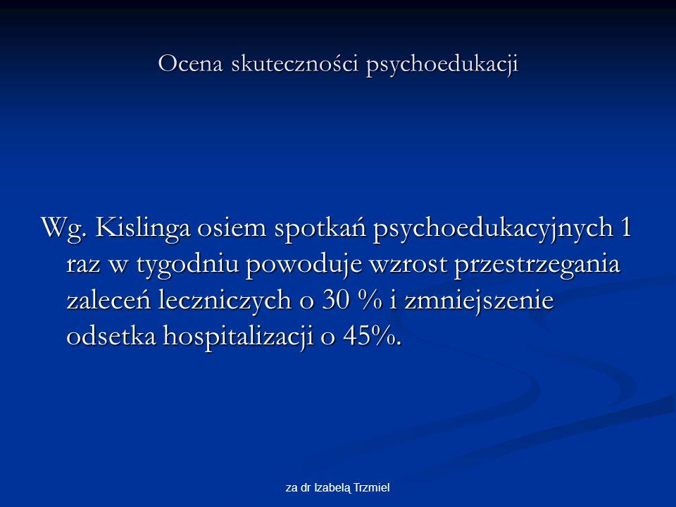 Ocena skuteczności psychoedukacji