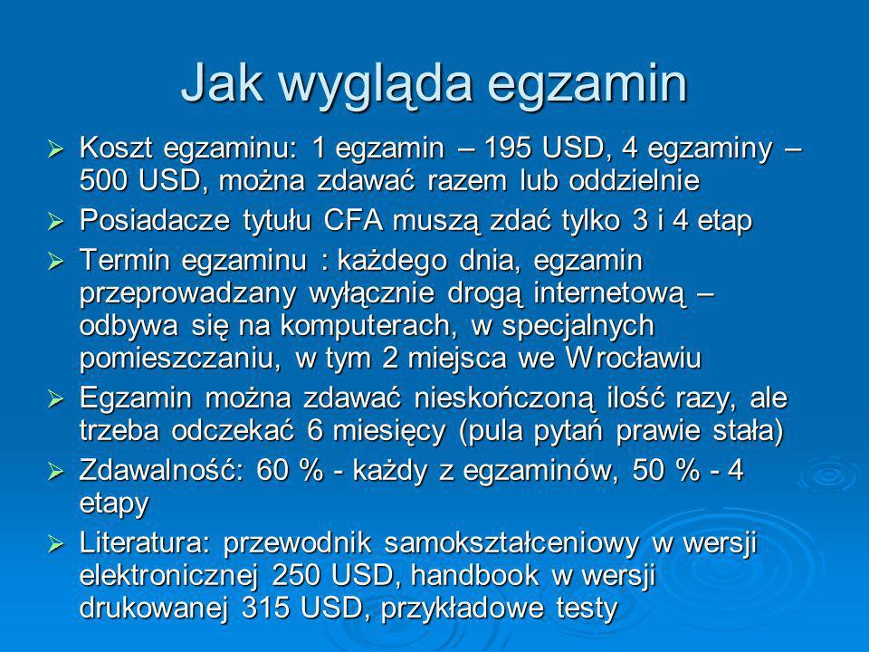 Jak wygląda egzaminKoszt egzaminu: 1 egzamin – 195 USD, 4 egzaminy – 500 USD, można zdawać razem lub oddzielnie.