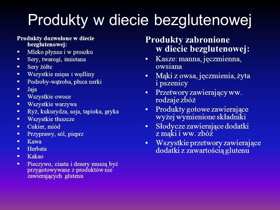 Produkty w diecie bezglutenowej
