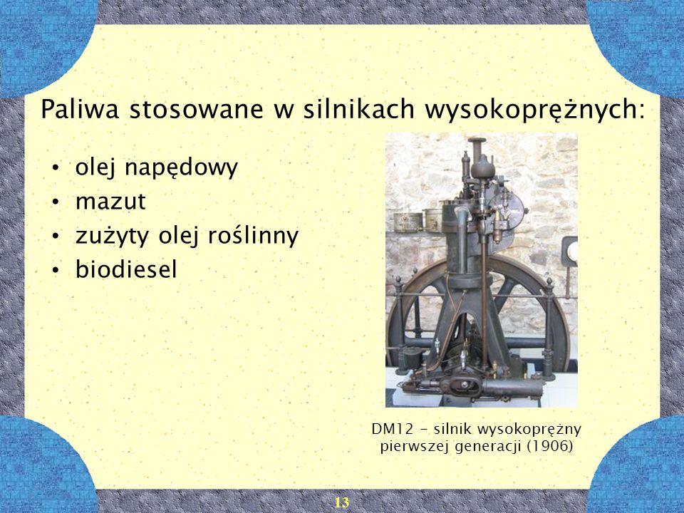 Paliwa stosowane w silnikach wysokoprężnych: