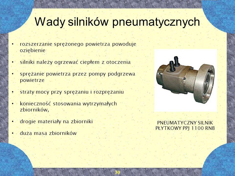 Wady silników pneumatycznych