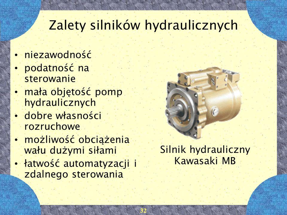 Zalety silników hydraulicznych