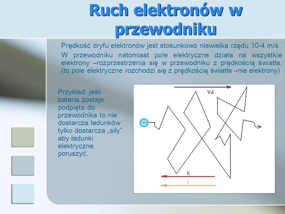 Ruch elektronów w przewodniku
