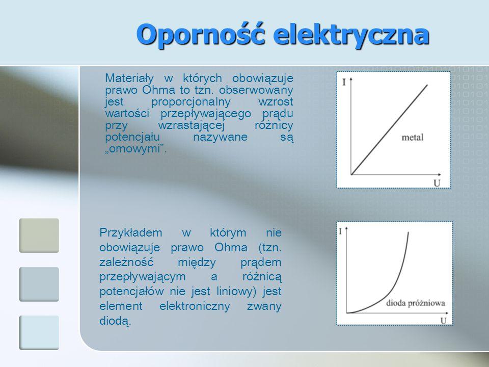 Oporność elektryczna