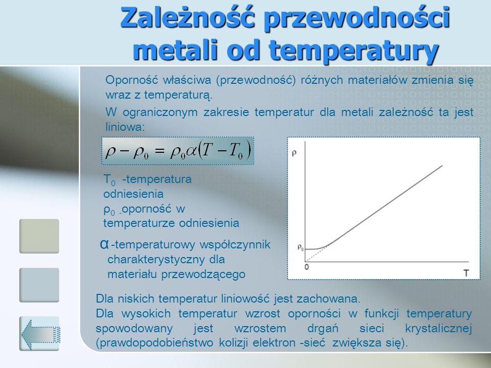 Zależność przewodności metali od temperatury