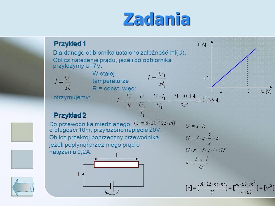 Zadania Przykład 1 Przykład 2