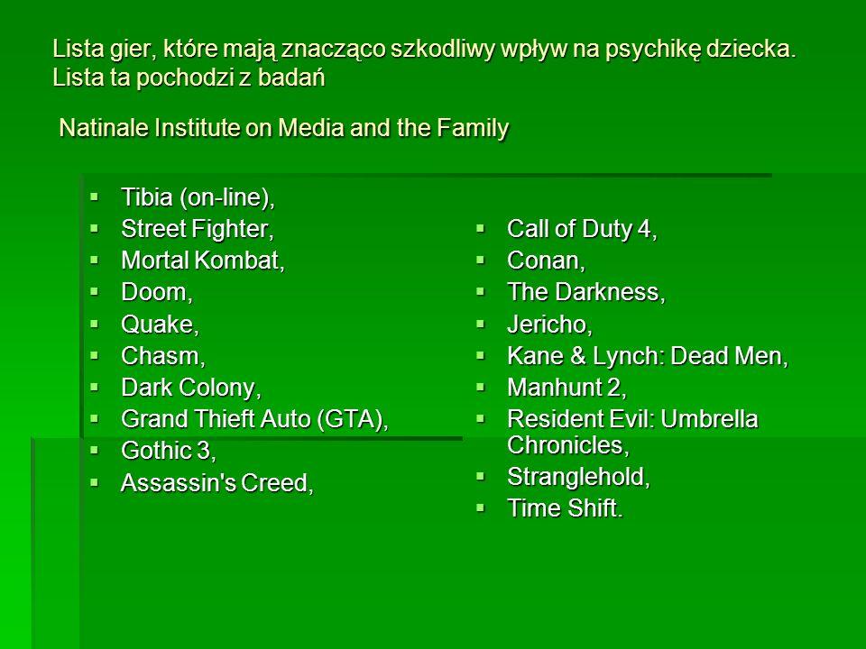 Lista gier, które mają znacząco szkodliwy wpływ na psychikę dziecka