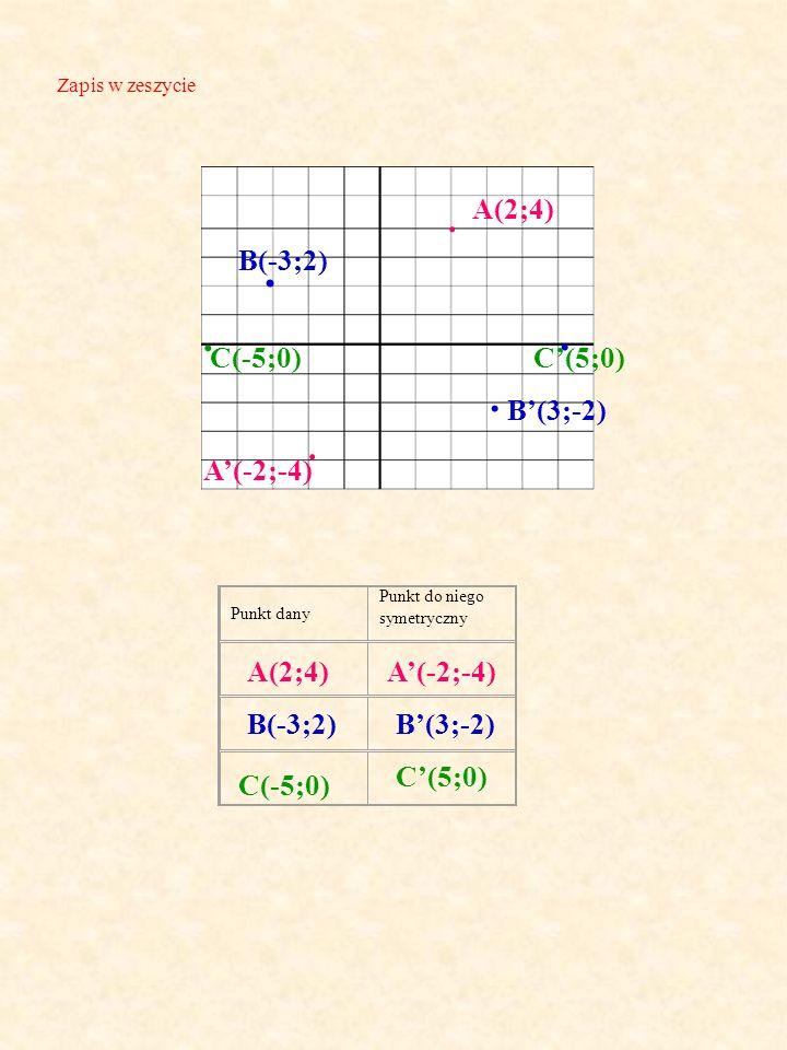 . . . . . . A(2;4) B(-3;2) C(-5;0) C'(5;0) B'(3;-2) A'(-2;-4) A(2;4)