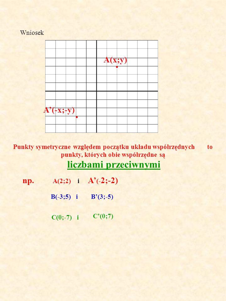 . . liczbami przeciwnymi A(x;y) A'(-x;-y) np. A'(-2;-2) Wniosek