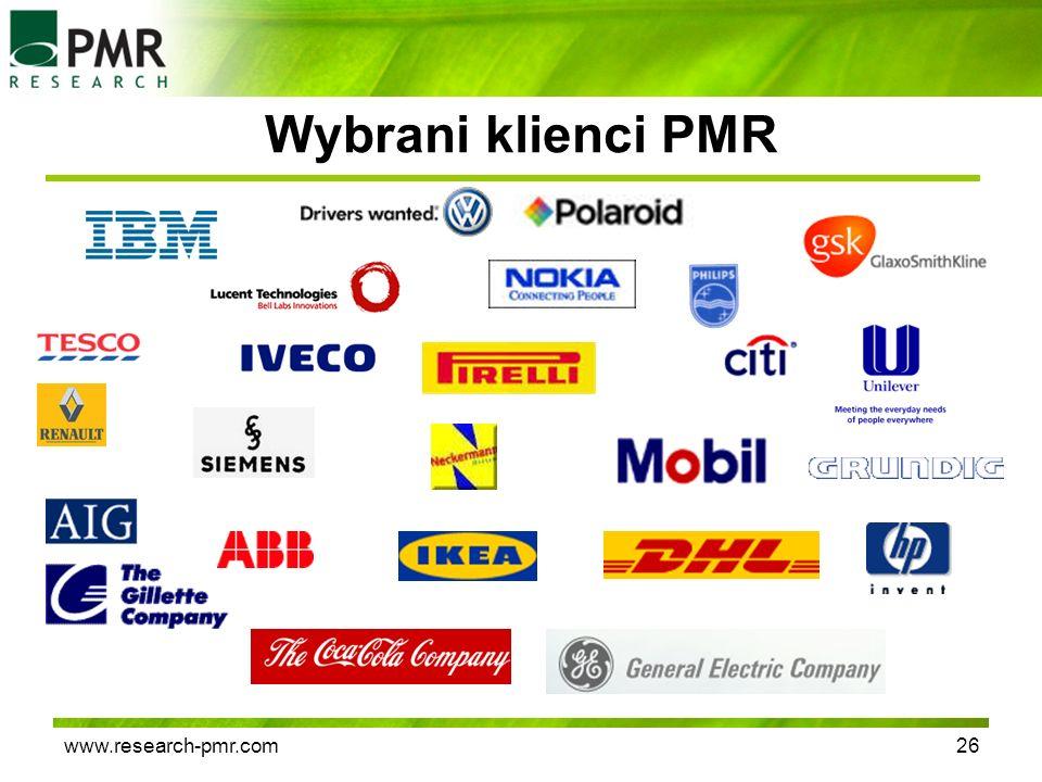 Wybrani klienci PMR www.research-pmr.com
