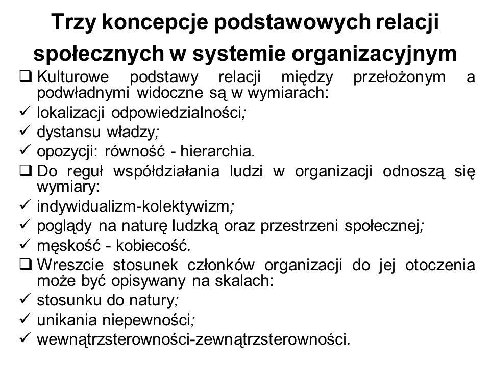 Trzy koncepcje podstawowych relacji społecznych w systemie organizacyjnym