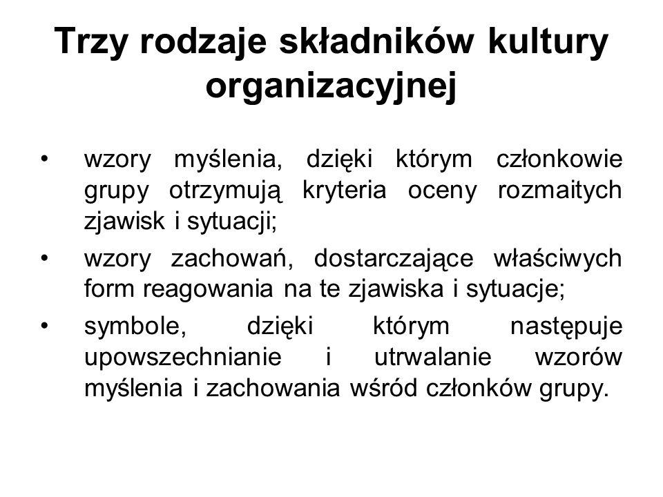 Trzy rodzaje składników kultury organizacyjnej