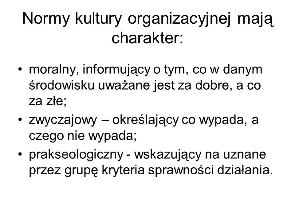 Normy kultury organizacyjnej mają charakter: