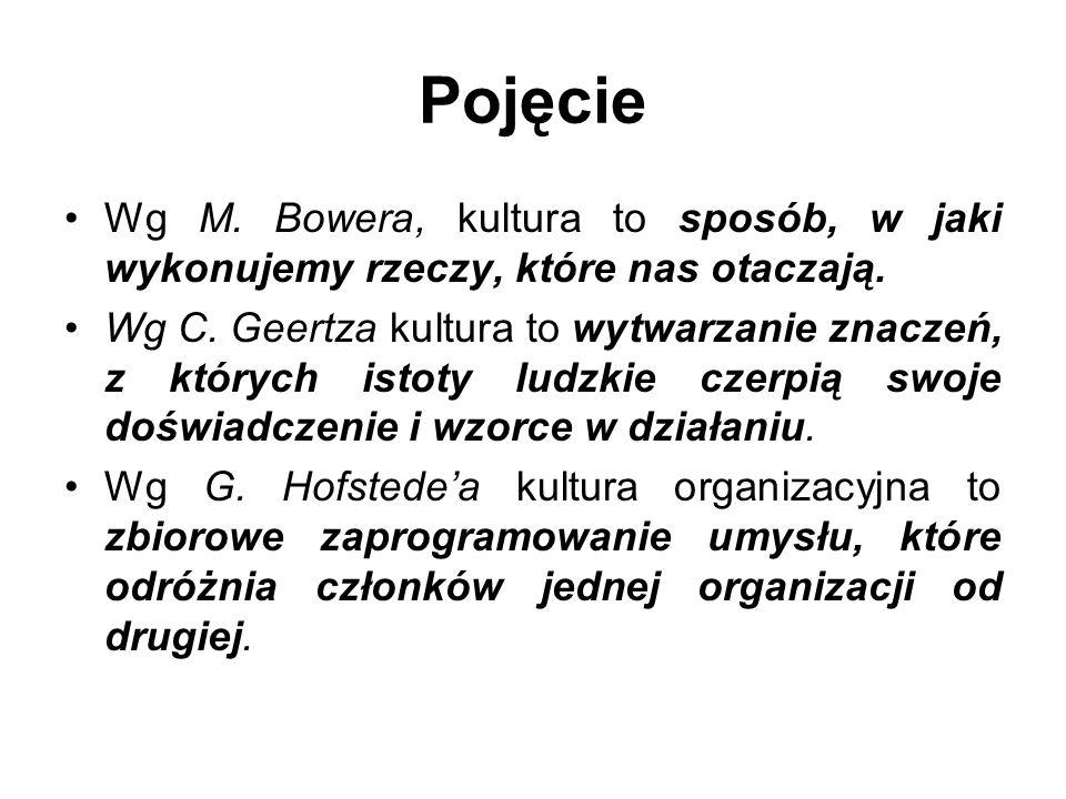 Pojęcie Wg M. Bowera, kultura to sposób, w jaki wykonujemy rzeczy, które nas otaczają.